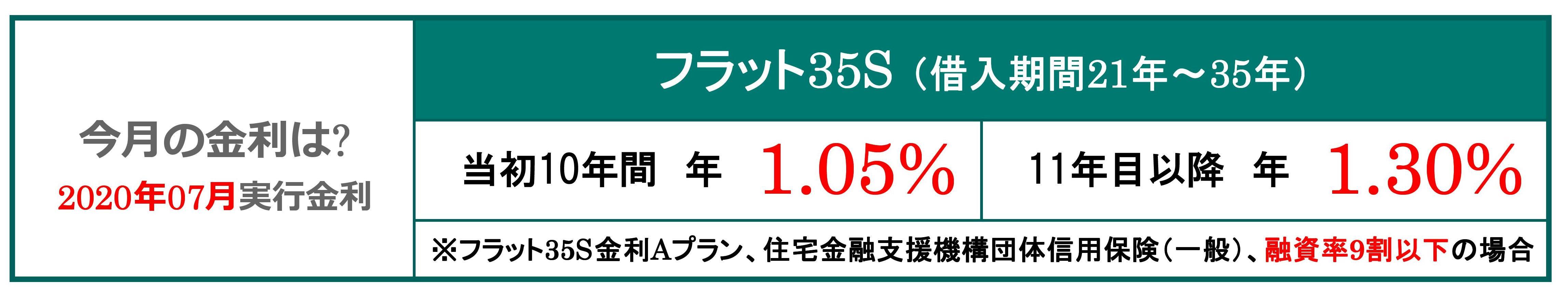 20200701kinri%20%281%29.jpg