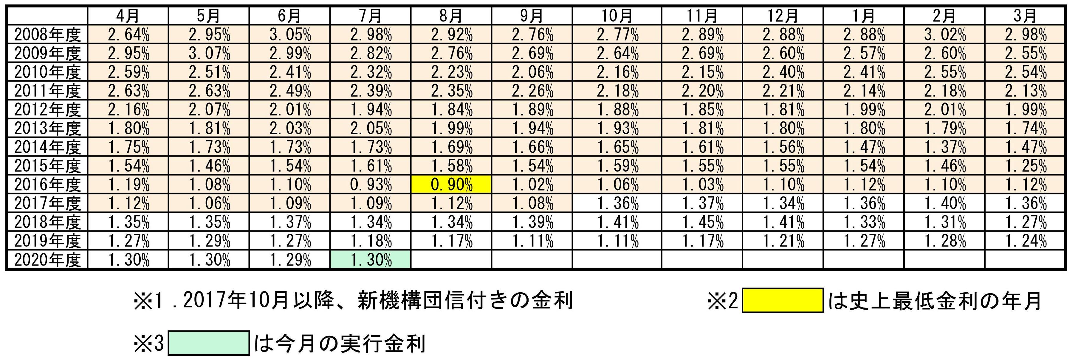 20200701kinri%20%282%29.jpg