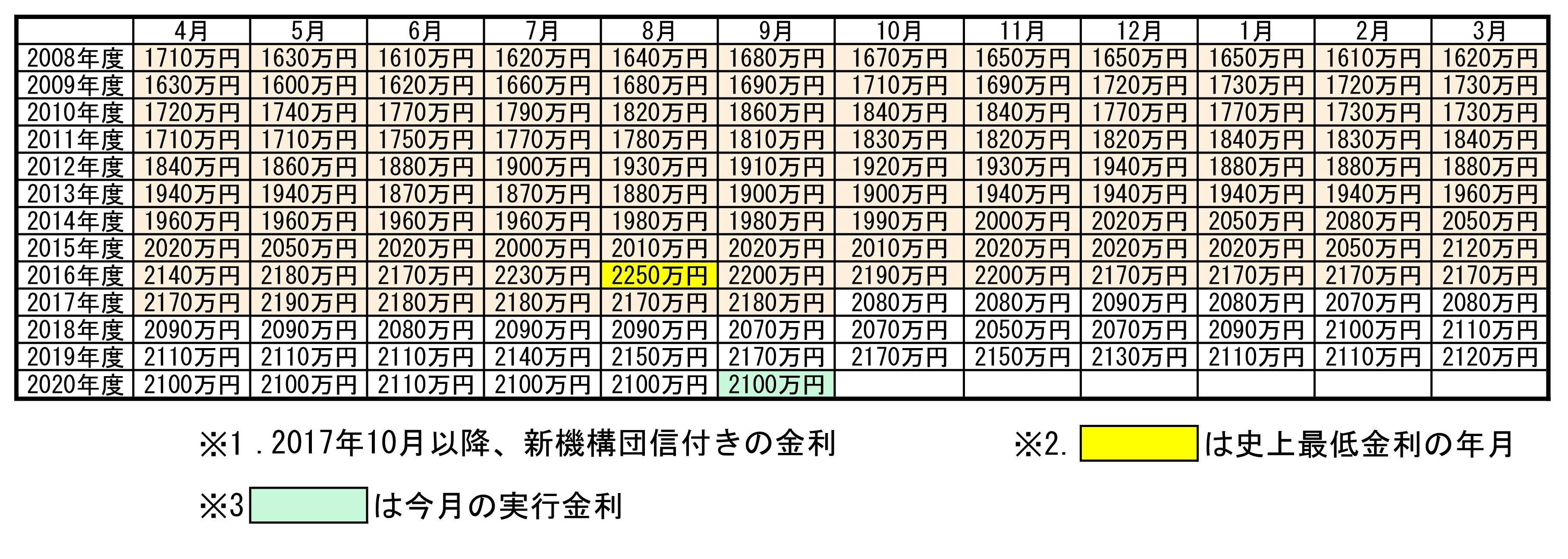 20200901kinri (4).jpg