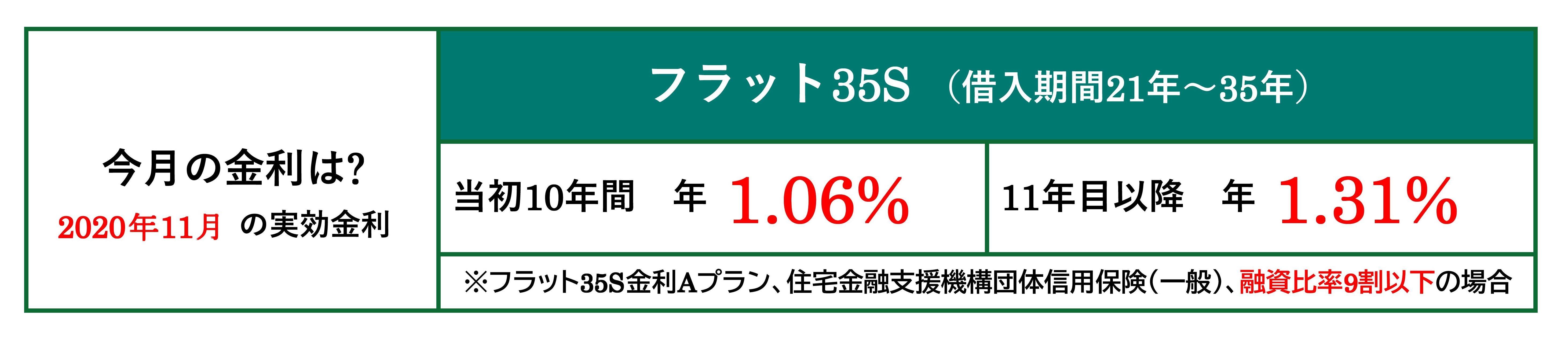 20201101kinri (1).jpg