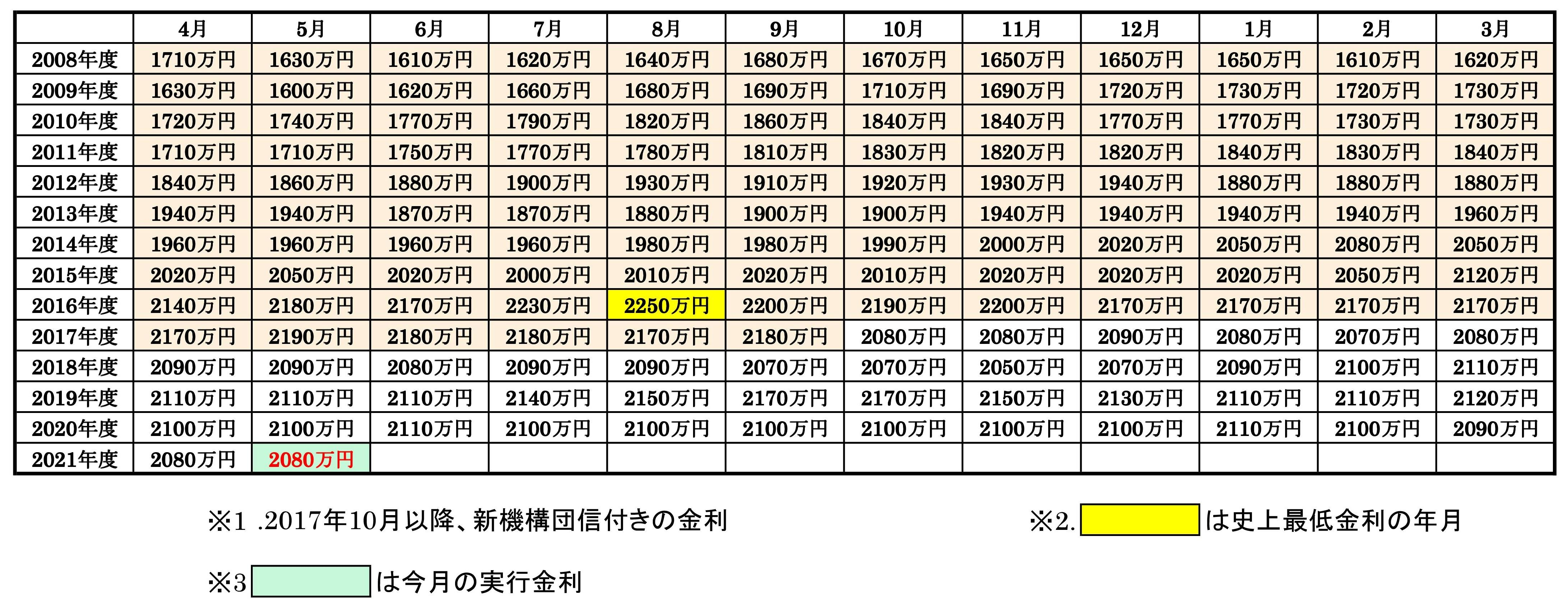 20210501kinri (5).jpg